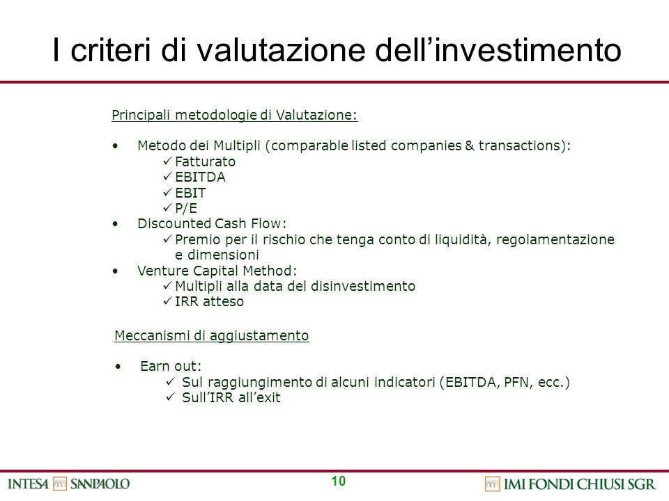 10 Principali metodologie di Valutazione: Metodo dei Multipli (comparable listed companies & transactions): Fatturato EBITDA EBIT P/E Discounted Cash