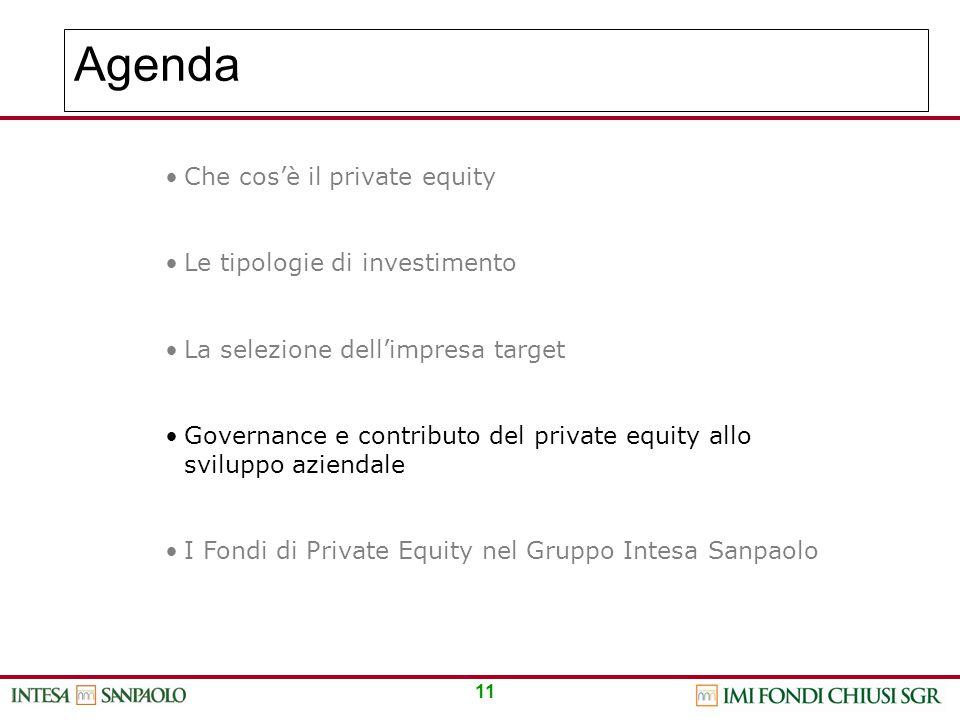 11 Agenda Che cos'è il private equity Le tipologie di investimento La selezione dell'impresa target Governance e contributo del private equity allo sv