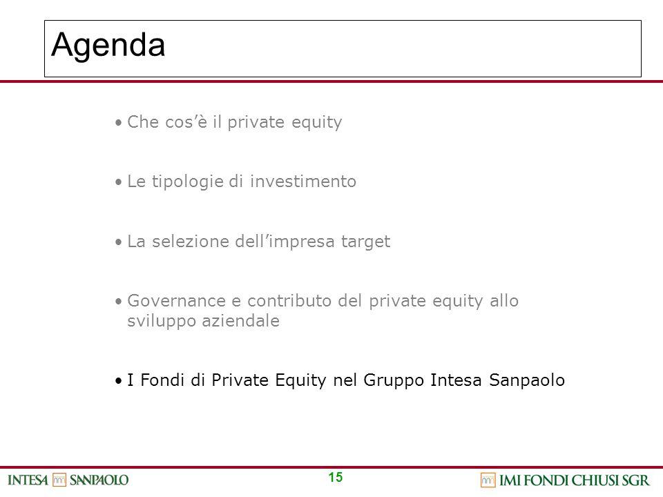 15 Agenda Che cos'è il private equity Le tipologie di investimento La selezione dell'impresa target Governance e contributo del private equity allo sv