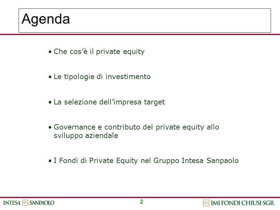 3 Agenda Che cos'è il private equity Le tipologie di investimento La selezione dell'impresa target Governance e contributo del private equity allo sviluppo aziendale I Fondi di Private Equity nel Gruppo Intesa Sanpaolo
