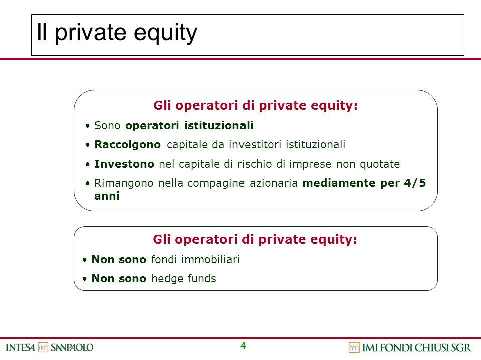 4 Il private equity Gli operatori di private equity: Sono operatori istituzionali Raccolgono capitale da investitori istituzionali Investono nel capit
