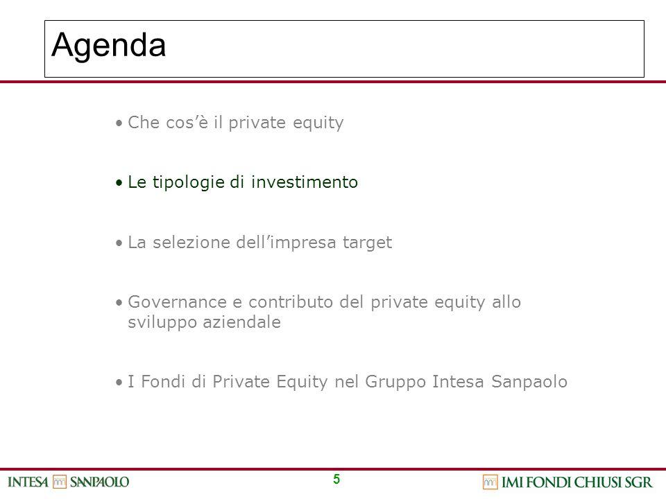 5 Agenda Che cos'è il private equity Le tipologie di investimento La selezione dell'impresa target Governance e contributo del private equity allo svi