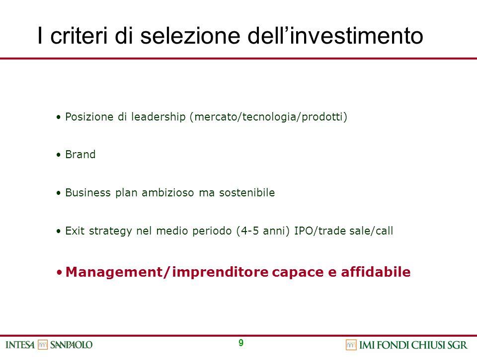 9 I criteri di selezione dell'investimento Posizione di leadership (mercato/tecnologia/prodotti) Brand Business plan ambizioso ma sostenibile Exit str
