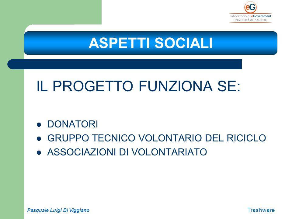 Pasquale Luigi Di Viggiano Trashware ASPETTI SOCIALI IL PROGETTO FUNZIONA SE: DONATORI GRUPPO TECNICO VOLONTARIO DEL RICICLO ASSOCIAZIONI DI VOLONTARIATO