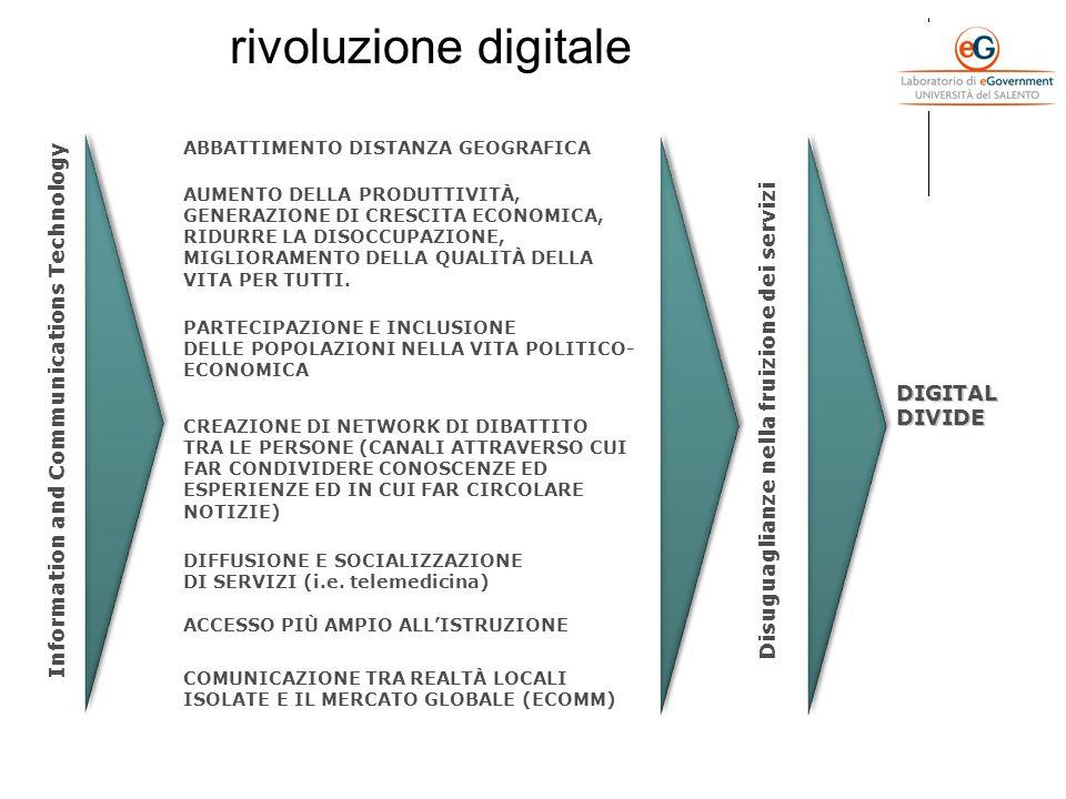rivoluzione digitale ABBATTIMENTO DISTANZA GEOGRAFICA AUMENTO DELLA PRODUTTIVITÀ, GENERAZIONE DI CRESCITA ECONOMICA, RIDURRE LA DISOCCUPAZIONE, MIGLIORAMENTO DELLA QUALITÀ DELLA VITA PER TUTTI.