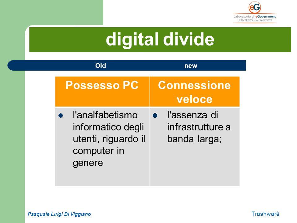 Pasquale Luigi Di Viggiano Trashware 5 Oldnew Possesso PCConnessione veloce l analfabetismo informatico degli utenti, riguardo il computer in genere l assenza di infrastrutture a banda larga; digital divide