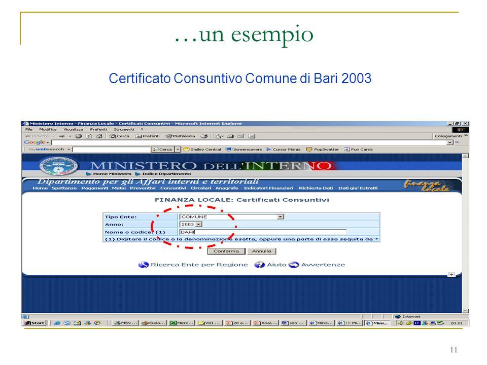 11 …un esempio Certificato Consuntivo Comune di Bari 2003