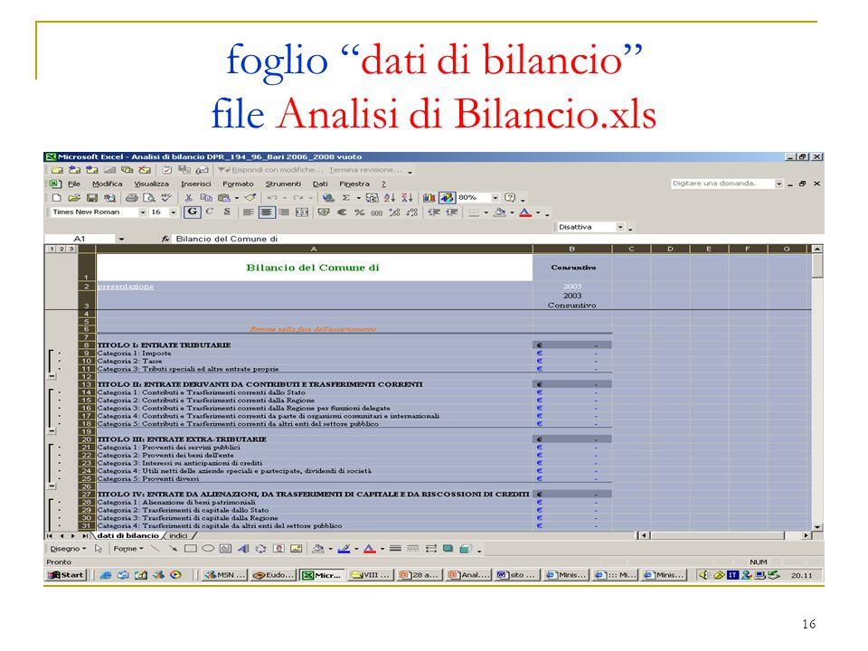 """16 foglio """"dati di bilancio"""" file Analisi di Bilancio.xls"""
