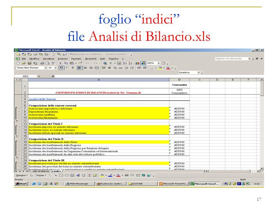 """17 foglio """"indici"""" file Analisi di Bilancio.xls"""