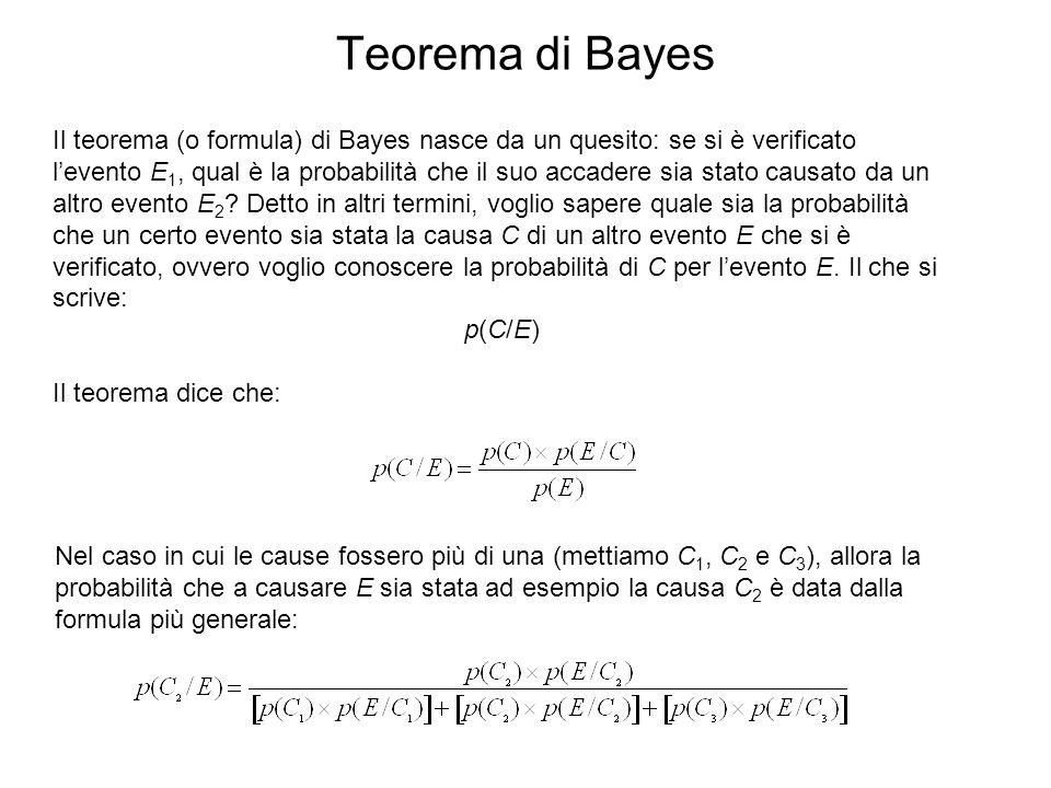 Teorema di Bayes Il teorema (o formula) di Bayes nasce da un quesito: se si è verificato l'evento E 1, qual è la probabilità che il suo accadere sia s