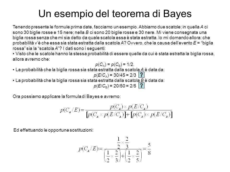 Tenendo presente le formule prima date, facciamo un esempio. Abbiamo due scatole; in quella A ci sono 30 biglie rosse e 15 nere; nella B ci sono 20 bi