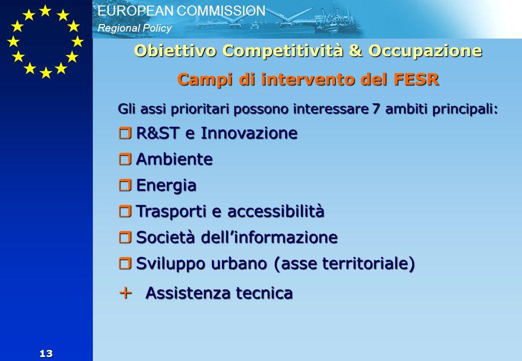 Regional Policy EUROPEAN COMMISSION 13 Obiettivo Competitività & Occupazione Campi di intervento del FESR Gli assi prioritari possono interessare 7 ambiti principali:  R&ST e Innovazione  Ambiente  Energia  Trasporti e accessibilità  Società dell'informazione  Sviluppo urbano (asse territoriale) + Assistenza tecnica
