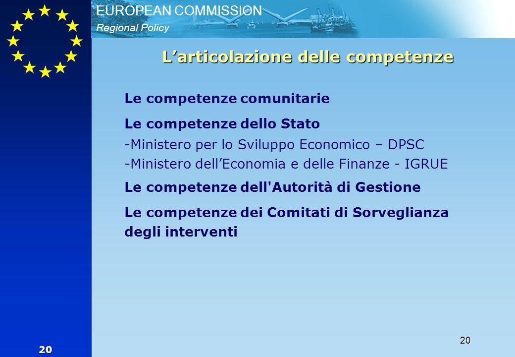 Regional Policy EUROPEAN COMMISSION 20 20 L'articolazione delle competenze Le competenze comunitarie Le competenze dello Stato -Ministero per lo Svilu