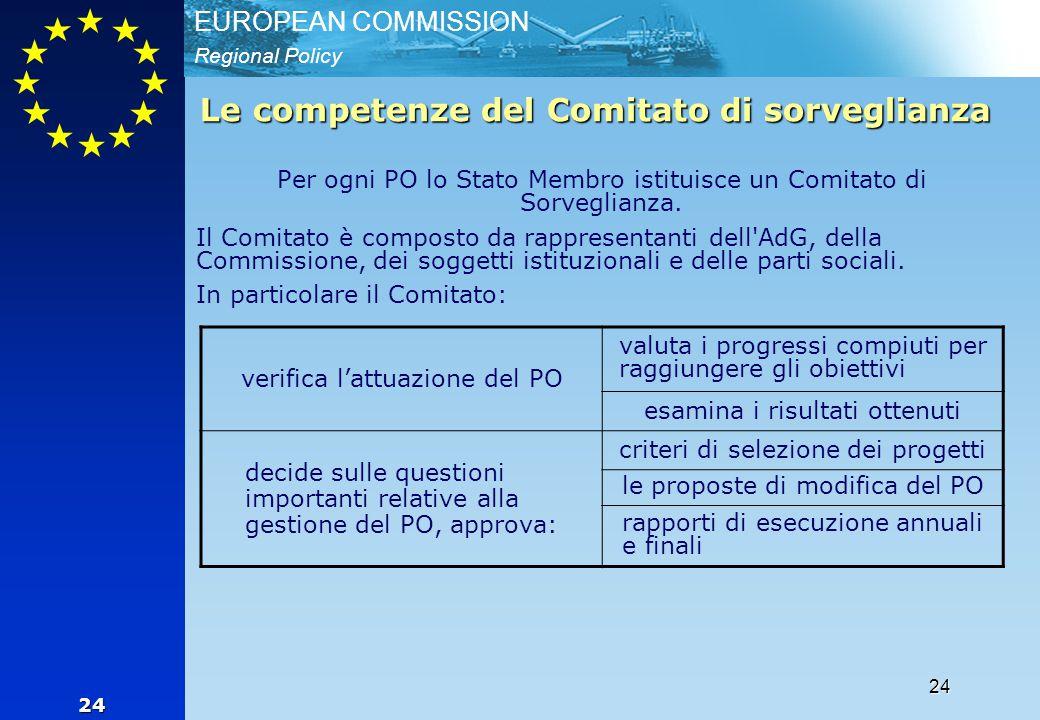 Regional Policy EUROPEAN COMMISSION 24 24 Le competenze del Comitato di sorveglianza Per ogni PO lo Stato Membro istituisce un Comitato di Sorveglianz