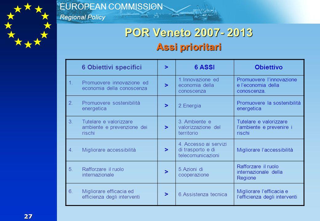 Regional Policy EUROPEAN COMMISSION 27 POR Veneto 2007- 2013 Assi prioritari 6 Obiettivi specifici>6 ASSIObiettivo 1.Promuovere innovazione ed economi
