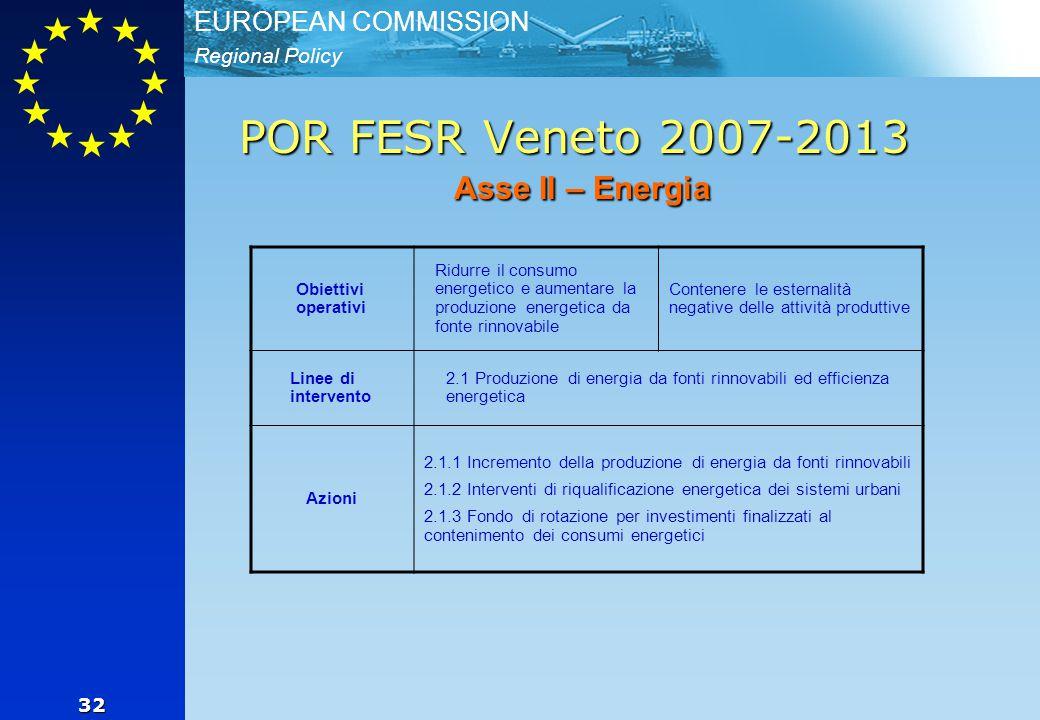 Regional Policy EUROPEAN COMMISSION 32 POR FESR Veneto 2007-2013 Asse II – Energia Obiettivi operativi Ridurre il consumo energetico e aumentare la produzione energetica da fonte rinnovabile Contenere le esternalità negative delle attività produttive Linee di intervento 2.1 Produzione di energia da fonti rinnovabili ed efficienza energetica Azioni 2.1.1 Incremento della produzione di energia da fonti rinnovabili 2.1.2 Interventi di riqualificazione energetica dei sistemi urbani 2.1.3 Fondo di rotazione per investimenti finalizzati al contenimento dei consumi energetici