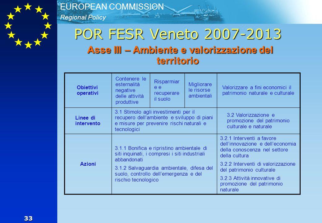 Regional Policy EUROPEAN COMMISSION 33 POR FESR Veneto 2007-2013 Asse III – Ambiente e valorizzazione del territorio Obiettivi operativi Contenere le