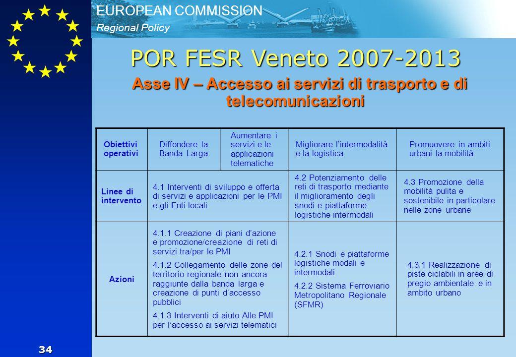 Regional Policy EUROPEAN COMMISSION 34 Obiettivi operativi Diffondere la Banda Larga Aumentare i servizi e le applicazioni telematiche Migliorare l'intermodalità e la logistica Promuovere in ambiti urbani la mobilità Linee di intervento 4.1 Interventi di sviluppo e offerta di servizi e applicazioni per le PMI e gli Enti locali 4.2 Potenziamento delle reti di trasporto mediante il miglioramento degli snodi e piattaforme logistiche intermodali 4.3 Promozione della mobilità pulita e sostenibile in particolare nelle zone urbane Azioni 4.1.1 Creazione di piani d'azione e promozione/creazione di reti di servizi tra/per le PMI 4.1.2 Collegamento delle zone del territorio regionale non ancora raggiunte dalla banda larga e creazione di punti d'accesso pubblici 4.1.3 Interventi di aiuto Alle PMI per l'accesso ai servizi telematici 4.2.1 Snodi e piattaforme logistiche modali e intermodali 4.2.2 Sistema Ferroviario Metropolitano Regionale (SFMR) 4.3.1 Realizzazione di piste ciclabili in aree di pregio ambientale e in ambito urbano POR FESR Veneto 2007-2013 Asse IV – Accesso ai servizi di trasporto e di telecomunicazioni