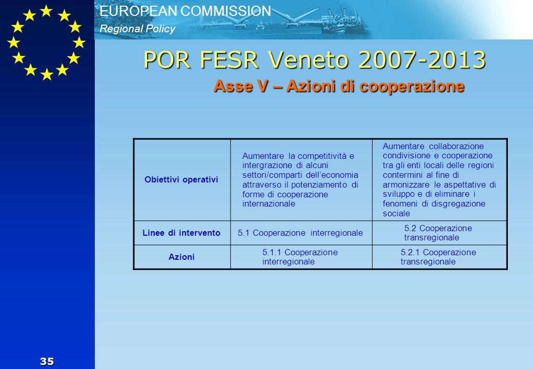 Regional Policy EUROPEAN COMMISSION 35 POR FESR Veneto 2007-2013 Asse V – Azioni di cooperazione Obiettivi operativi Aumentare la competitività e inte