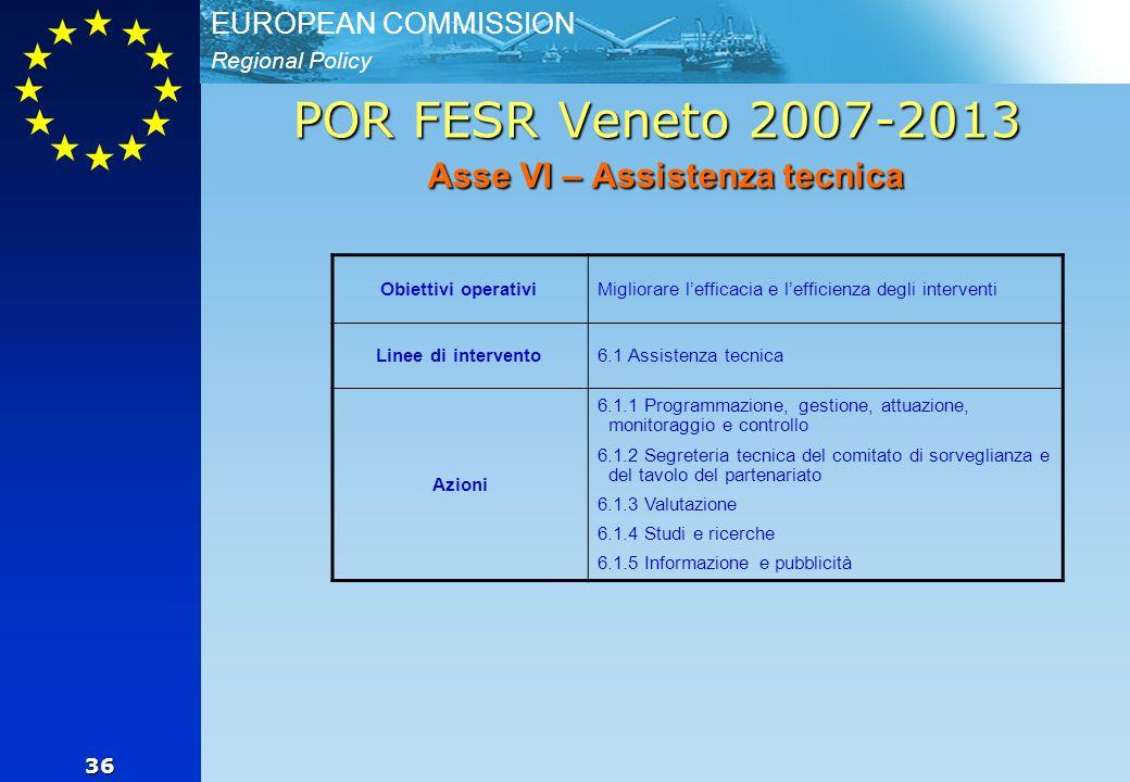 Regional Policy EUROPEAN COMMISSION 36 POR FESR Veneto 2007-2013 Asse VI – Assistenza tecnica Obiettivi operativiMigliorare l'efficacia e l'efficienza degli interventi Linee di intervento6.1 Assistenza tecnica Azioni 6.1.1 Programmazione, gestione, attuazione, monitoraggio e controllo 6.1.2 Segreteria tecnica del comitato di sorveglianza e del tavolo del partenariato 6.1.3 Valutazione 6.1.4 Studi e ricerche 6.1.5 Informazione e pubblicità
