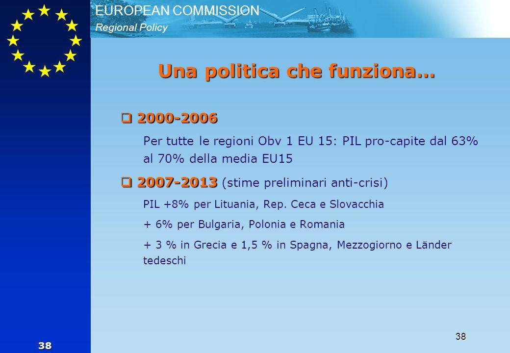 Regional Policy EUROPEAN COMMISSION 38 38 Una politica che funziona…  2000-2006 Per tutte le regioni Obv 1 EU 15: PIL pro-capite dal 63% al 70% della media EU15  2007-2013  2007-2013 (stime preliminari anti-crisi) PIL +8% per Lituania, Rep.