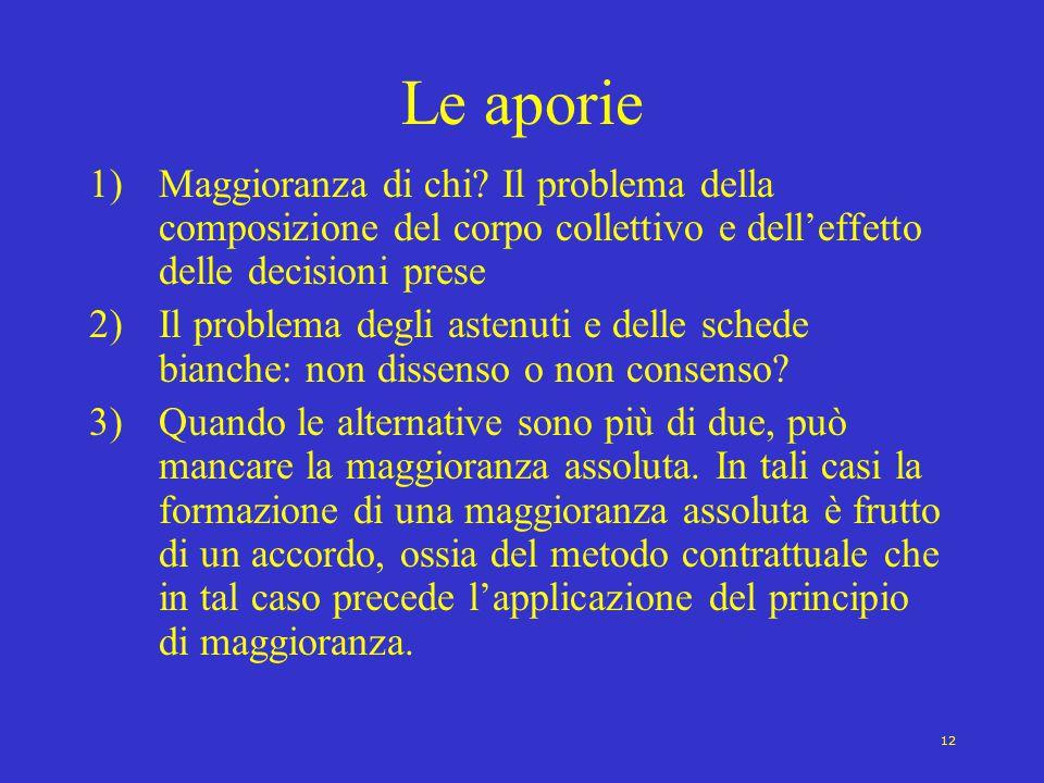 12 Le aporie 1)Maggioranza di chi.