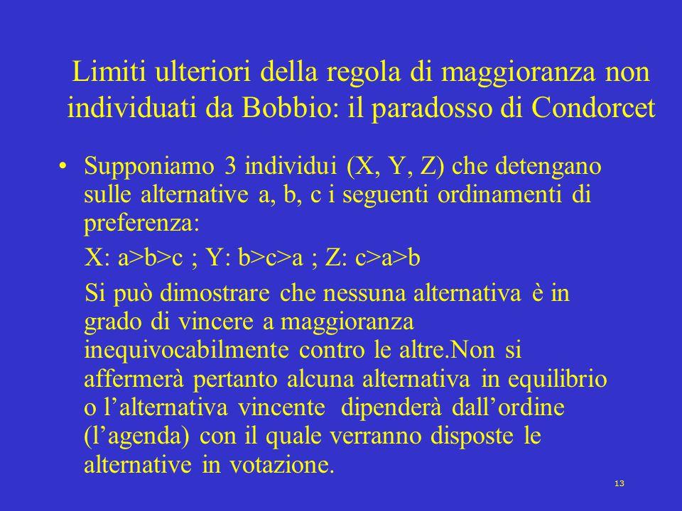 13 Limiti ulteriori della regola di maggioranza non individuati da Bobbio: il paradosso di Condorcet Supponiamo 3 individui (X, Y, Z) che detengano sulle alternative a, b, c i seguenti ordinamenti di preferenza: X: a>b>c ; Y: b>c>a ; Z: c>a>b Si può dimostrare che nessuna alternativa è in grado di vincere a maggioranza inequivocabilmente contro le altre.Non si affermerà pertanto alcuna alternativa in equilibrio o l'alternativa vincente dipenderà dall'ordine (l'agenda) con il quale verranno disposte le alternative in votazione.