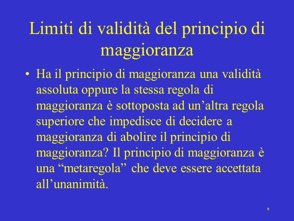 9 Limiti di validità del principio di maggioranza Ha il principio di maggioranza una validità assoluta oppure la stessa regola di maggioranza è sottoposta ad un'altra regola superiore che impedisce di decidere a maggioranza di abolire il principio di maggioranza.