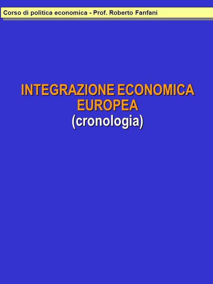 INTEGRAZIONE ECONOMICA EUROPEA (cronologia) Corso di politica economica - Prof. Roberto Fanfani
