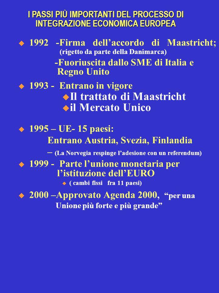  1992 -Firma dell'accordo di Maastricht; (rigetto da parte della Danimarca) -Fuoriuscita dallo SME di Italia e Regno Unito  1993 - Entrano in vigore
