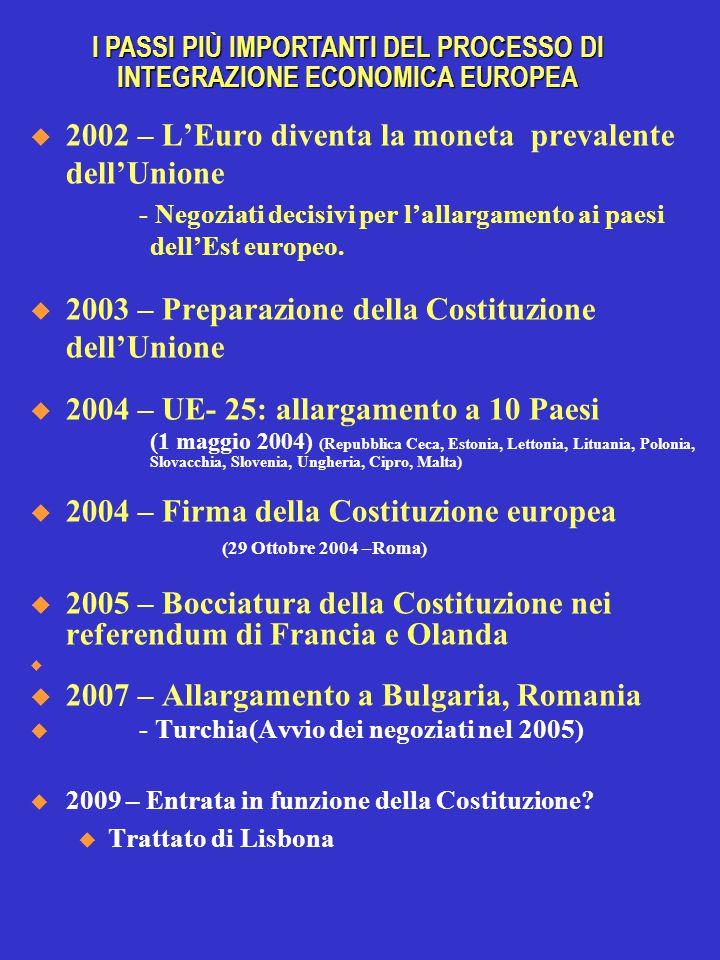  2002 – L'Euro diventa la moneta prevalente dell'Unione - Negoziati decisivi per l'allargamento ai paesi dell'Est europeo.  2003 – Preparazione dell