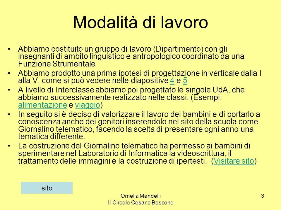 Ornella Mandelli II Circolo Cesano Boscone 14 Giornalino telematico Indirizzo: www.cesandue.it Percorso: -Area bambini -Giornalino telematico