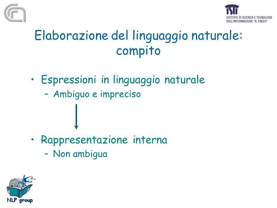 Elaborazione del linguaggio naturale: compito Espressioni in linguaggio naturale –Ambiguo e impreciso Rappresentazione interna –Non ambigua