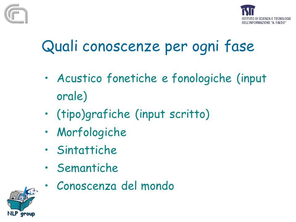 Quali conoscenze per ogni fase Acustico fonetiche e fonologiche (input orale) (tipo)grafiche (input scritto) Morfologiche Sintattiche Semantiche Conos