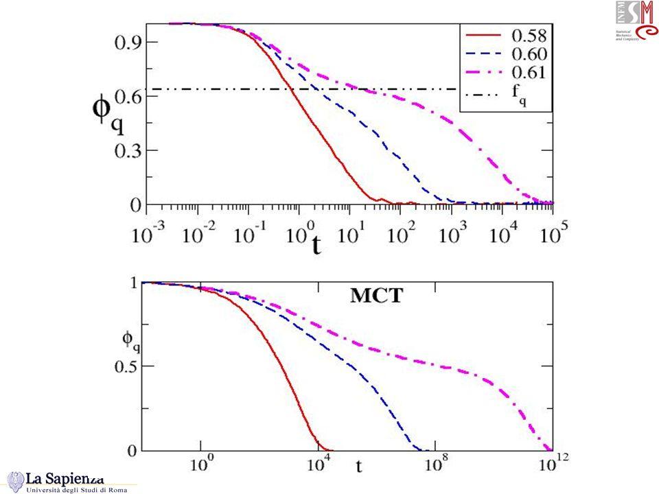 Funzioni di correlazione