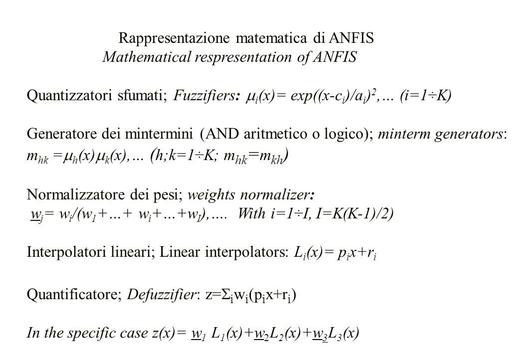 Quantificatore; Defuzzifier: z=  i w i (p i x+r i ) In the specific case z(x)= w 1 L 1 (x)+w 2 L 2 (x)+w 3 L 3 (x) Rappresentazione matematica di ANF