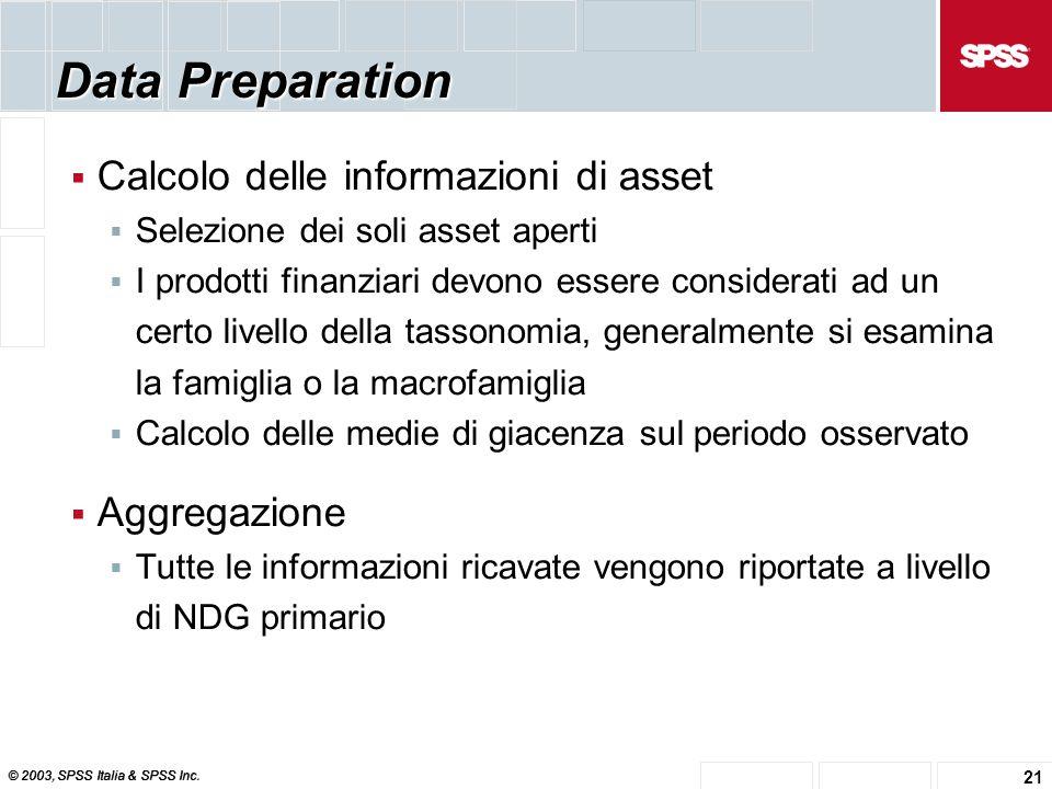 © 2003, SPSS Italia & SPSS Inc. 21 Data Preparation  Calcolo delle informazioni di asset  Selezione dei soli asset aperti  I prodotti finanziari de