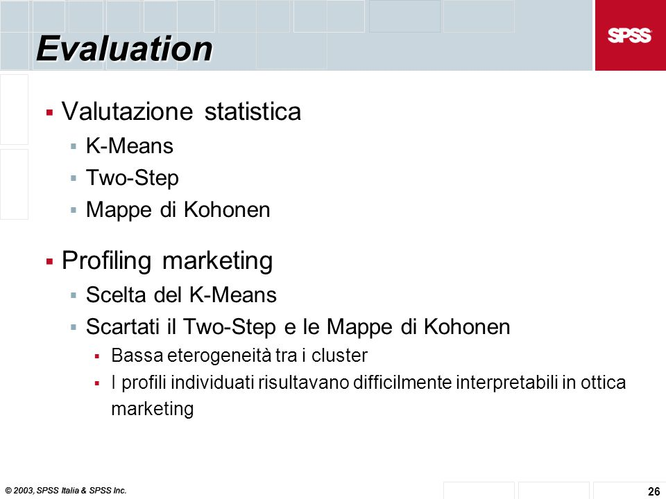 © 2003, SPSS Italia & SPSS Inc. 26 Evaluation  Valutazione statistica  K-Means  Two-Step  Mappe di Kohonen  Profiling marketing  Scelta del K-Me