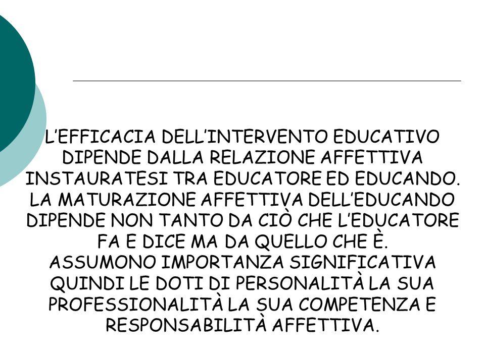 L'EFFICACIA DELL'INTERVENTO EDUCATIVO DIPENDE DALLA RELAZIONE AFFETTIVA INSTAURATESI TRA EDUCATORE ED EDUCANDO.