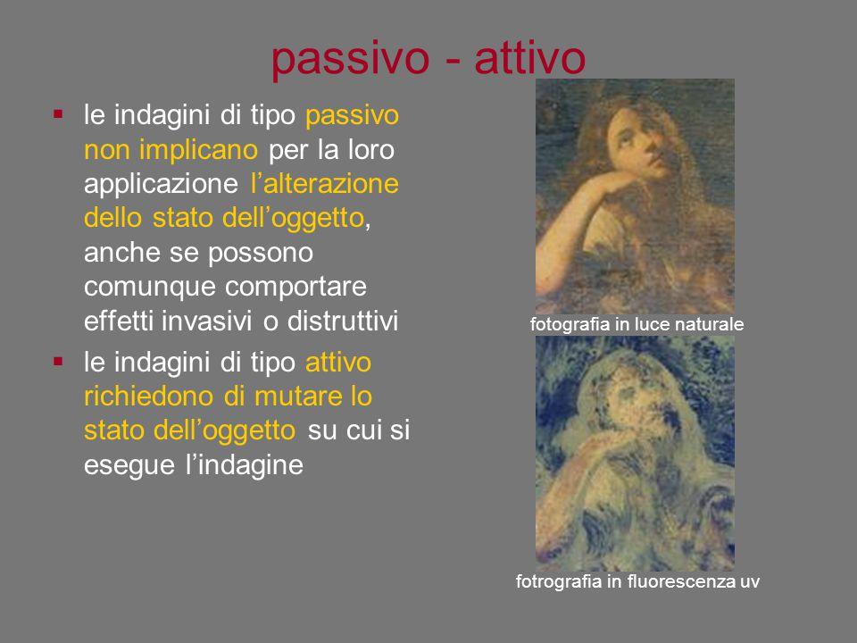 passivo - attivo  le indagini di tipo passivo non implicano per la loro applicazione l'alterazione dello stato dell'oggetto, anche se possono comunqu