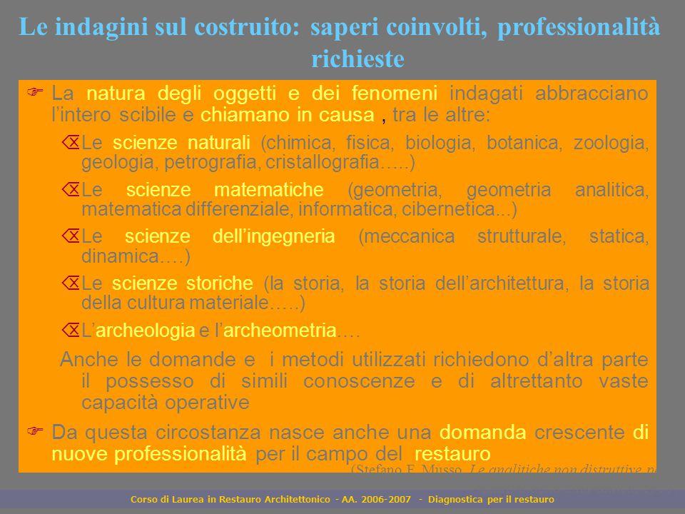 Corso di Laurea in Restauro Architettonico - AA. 2006-2007 - Diagnostica per il restauro Le indagini sul costruito: saperi coinvolti, professionalità
