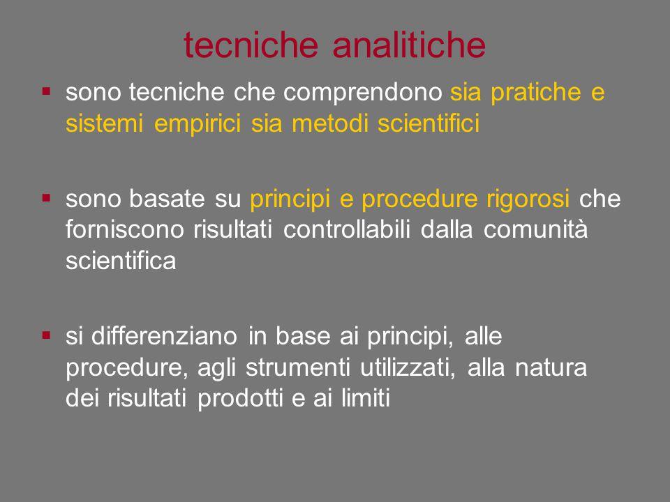 tecniche analitiche  sono tecniche che comprendono sia pratiche e sistemi empirici sia metodi scientifici  sono basate su principi e procedure rigor