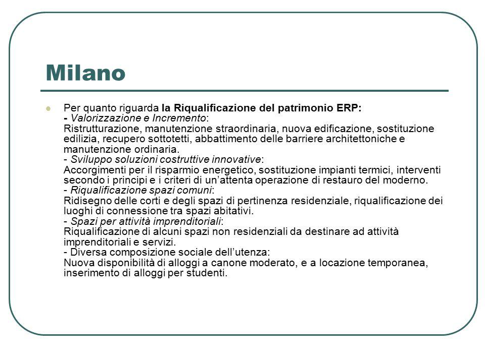Milano Per quanto riguarda la Riqualificazione del patrimonio ERP: - Valorizzazione e Incremento: Ristrutturazione, manutenzione straordinaria, nuova edificazione, sostituzione edilizia, recupero sottotetti, abbattimento delle barriere architettoniche e manutenzione ordinaria.