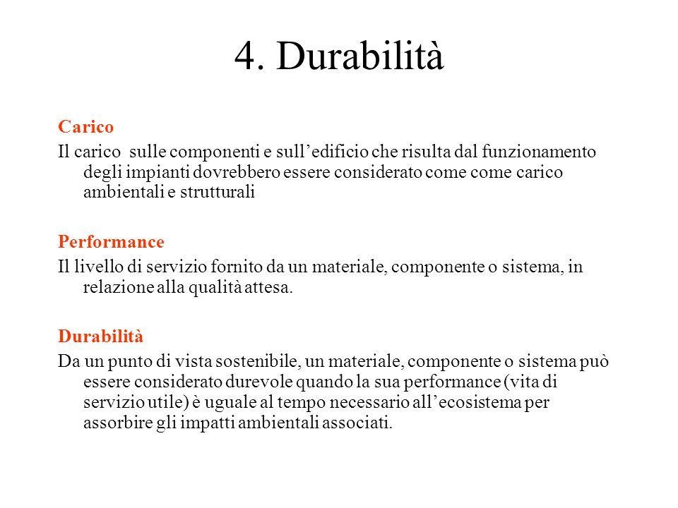 4. Durabilità Carico Il carico sulle componenti e sull'edificio che risulta dal funzionamento degli impianti dovrebbero essere considerato come come c