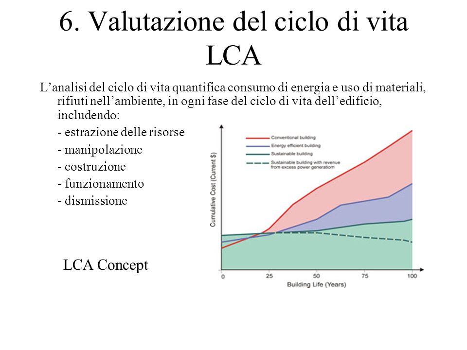 6. Valutazione del ciclo di vita LCA L'analisi del ciclo di vita quantifica consumo di energia e uso di materiali, rifiuti nell'ambiente, in ogni fase