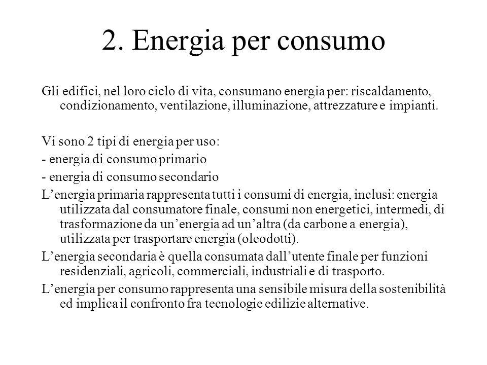 2. Energia per consumo Gli edifici, nel loro ciclo di vita, consumano energia per: riscaldamento, condizionamento, ventilazione, illuminazione, attrez