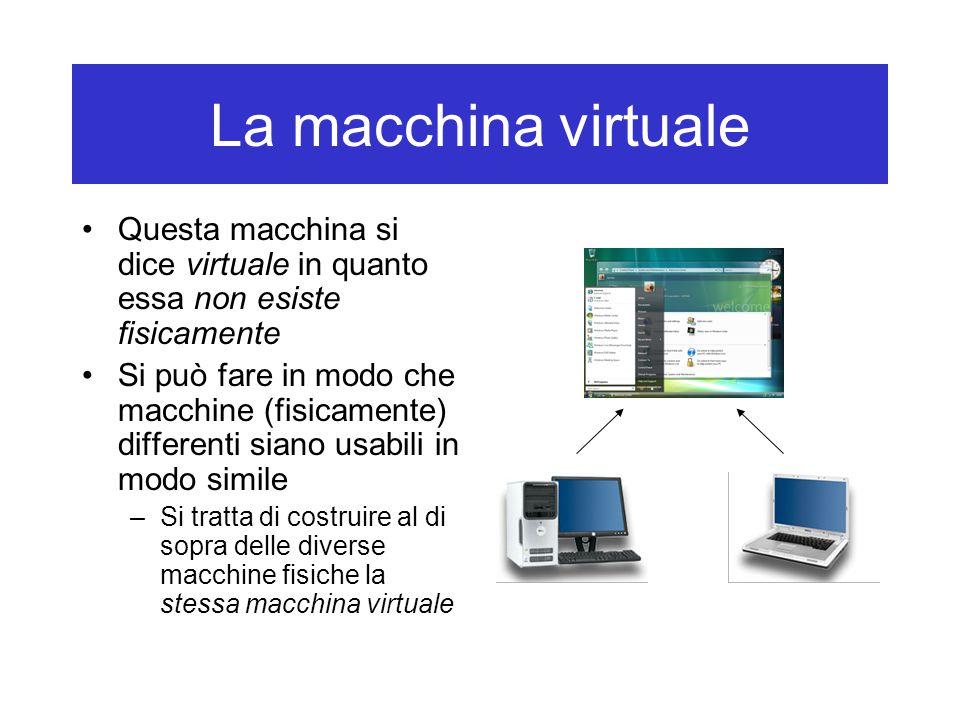 La macchina virtuale Questa macchina si dice virtuale in quanto essa non esiste fisicamente Si può fare in modo che macchine (fisicamente) differenti