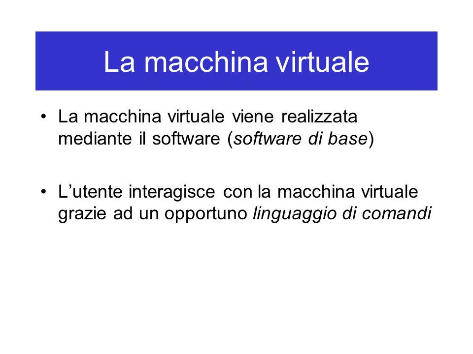 La macchina virtuale La macchina virtuale viene realizzata mediante il software (software di base) L'utente interagisce con la macchina virtuale grazi