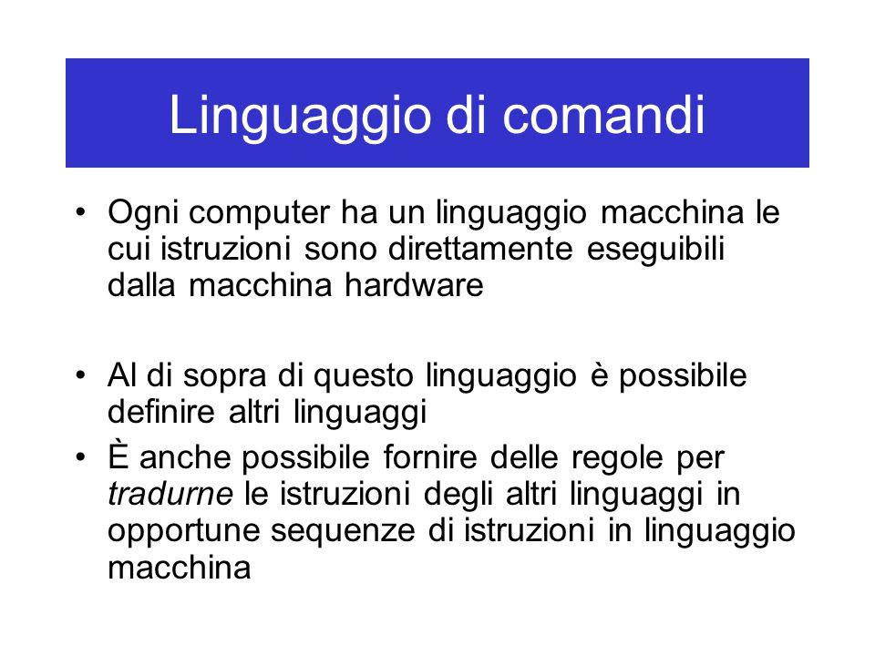 Linguaggio di comandi Ogni computer ha un linguaggio macchina le cui istruzioni sono direttamente eseguibili dalla macchina hardware Al di sopra di qu
