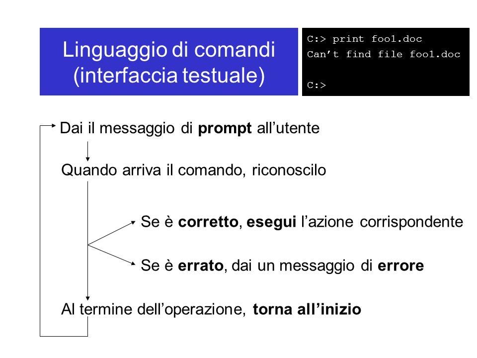 Linguaggio di comandi (interfaccia testuale) Dai il messaggio di prompt all'utente Quando arriva il comando, riconoscilo Se è errato, dai un messaggio